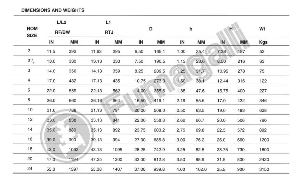 Swing Check Bolted Cover 600LBS - Tabella dimensioni e pesi