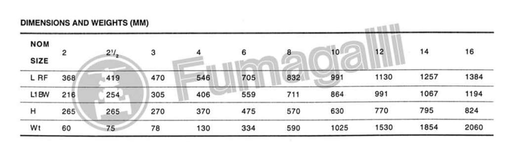 Swing Check Pressure Seal 1500LBS - Tabella dimensioni e pesi