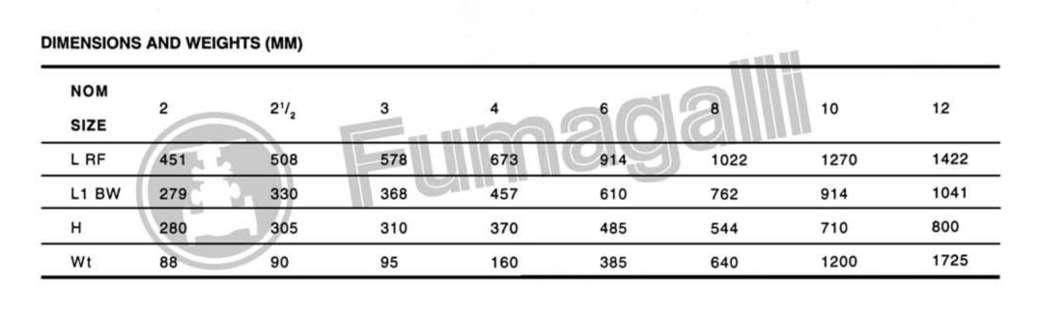 Swing Check Pressure Seal 2500LBS - Tabella dimensioni e pesi