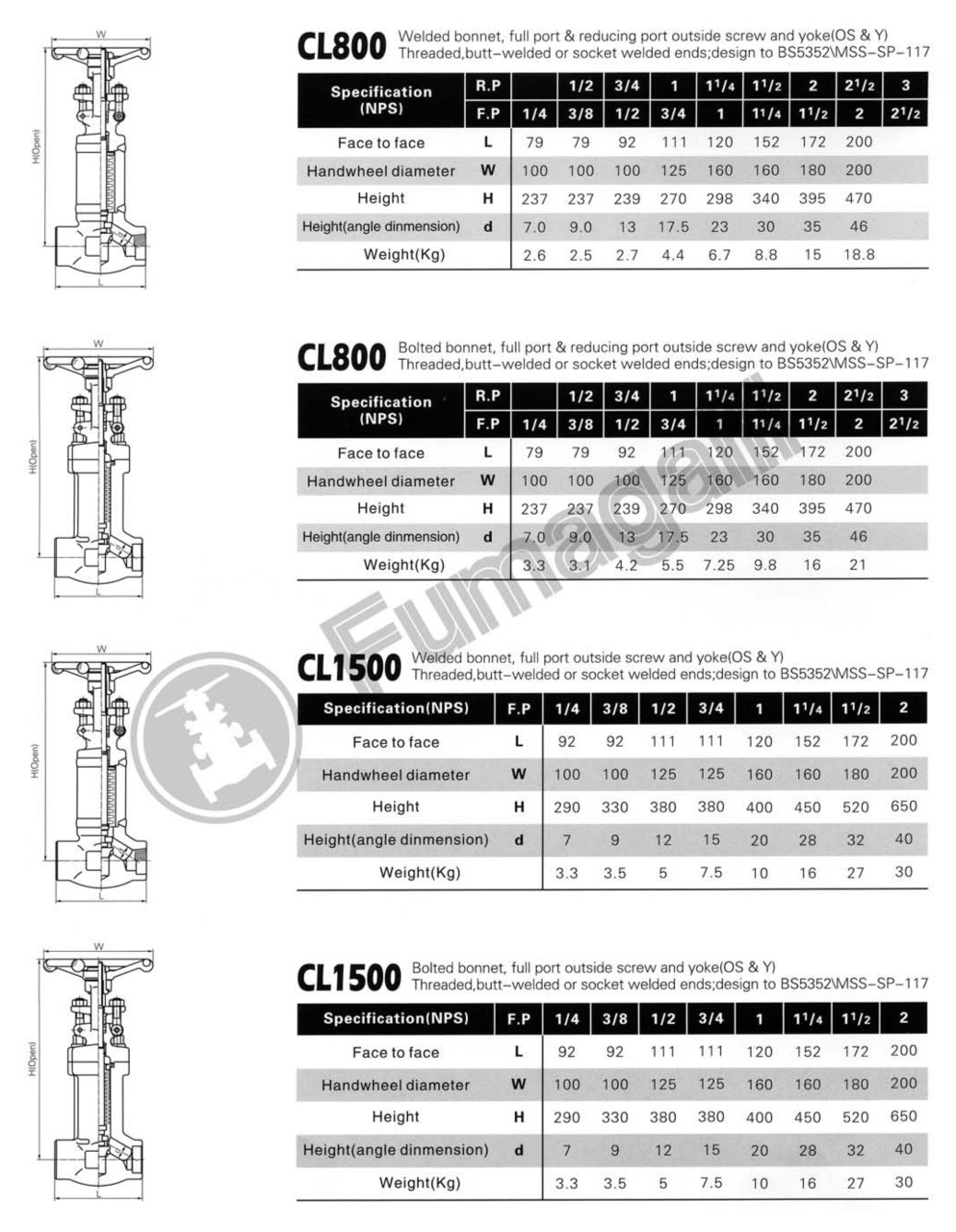 Bellow Sealed Globe Valves CL800-CL1500 LBS